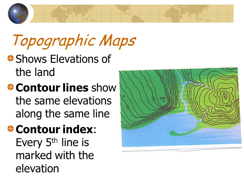 Topographic Maps Shows Elevations of the land