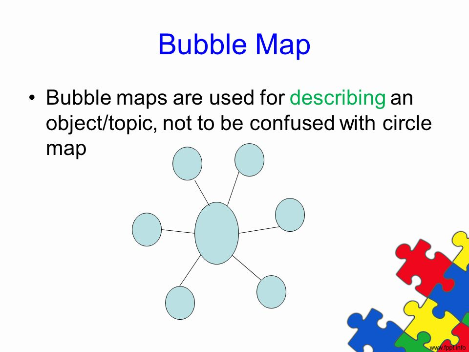 Bubble Map Bubble maps are used for describing an object/topic, not to be confused with circle map