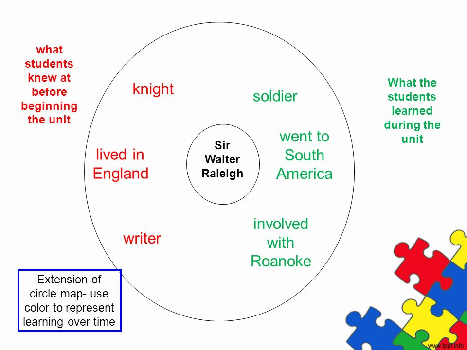 knight soldier went to South America lived in England