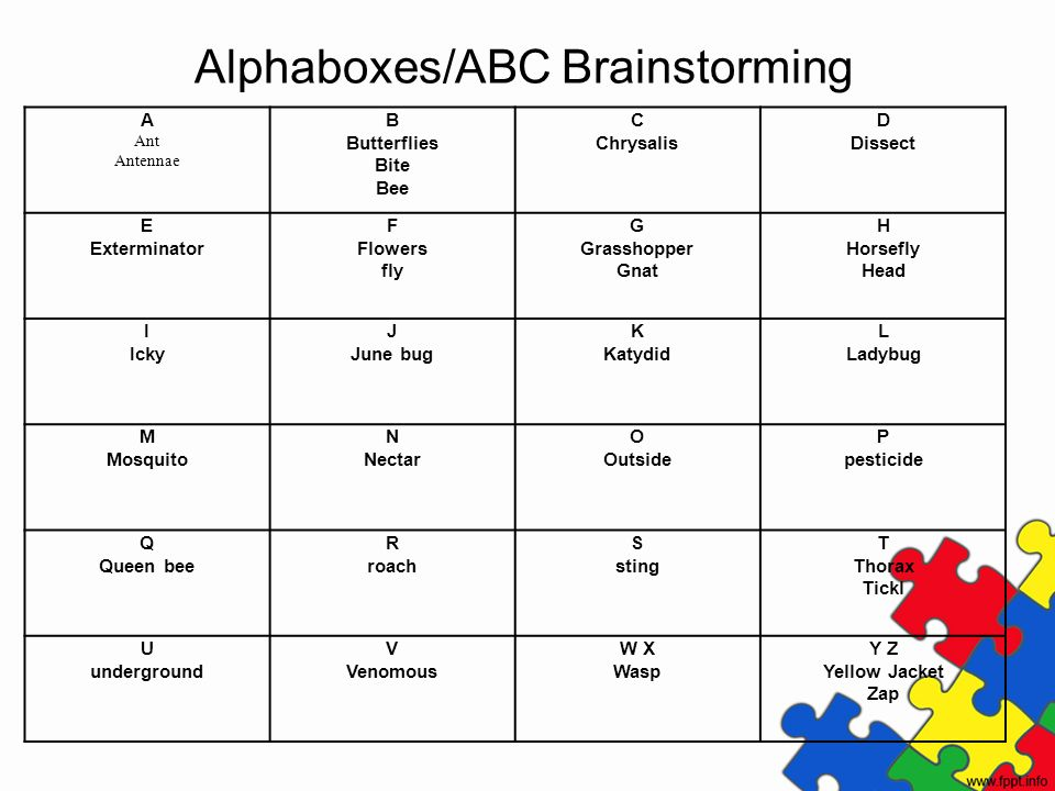 Alphaboxes/ABC Brainstorming