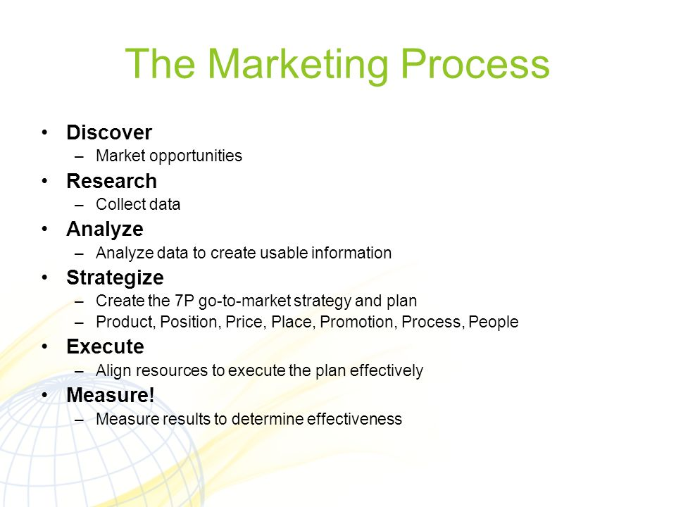 The Marketing Process Discover Research Analyze Strategize Execute