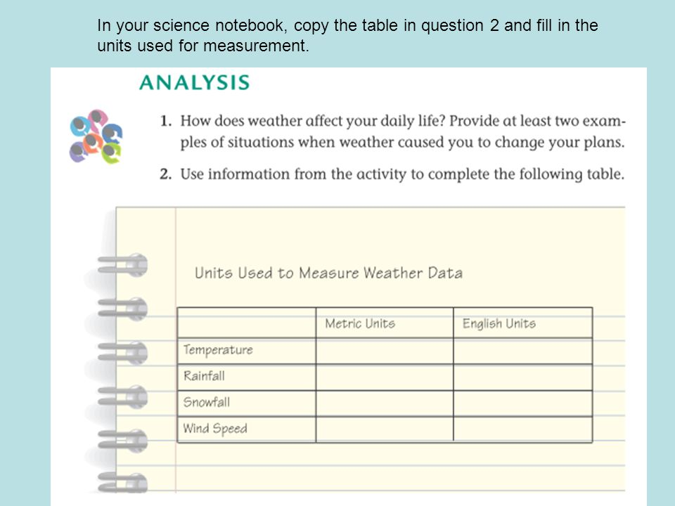 In your science notebook, copy the table in question 2 and fill in the units used for measurement.