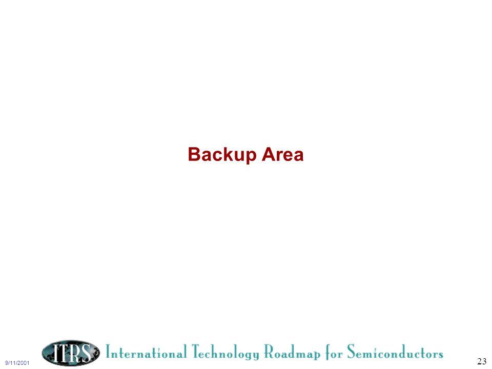 Backup Area