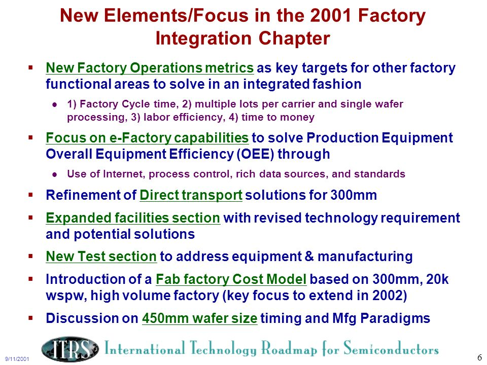 New Elements/Focus in the 2001 Factory Integration Chapter