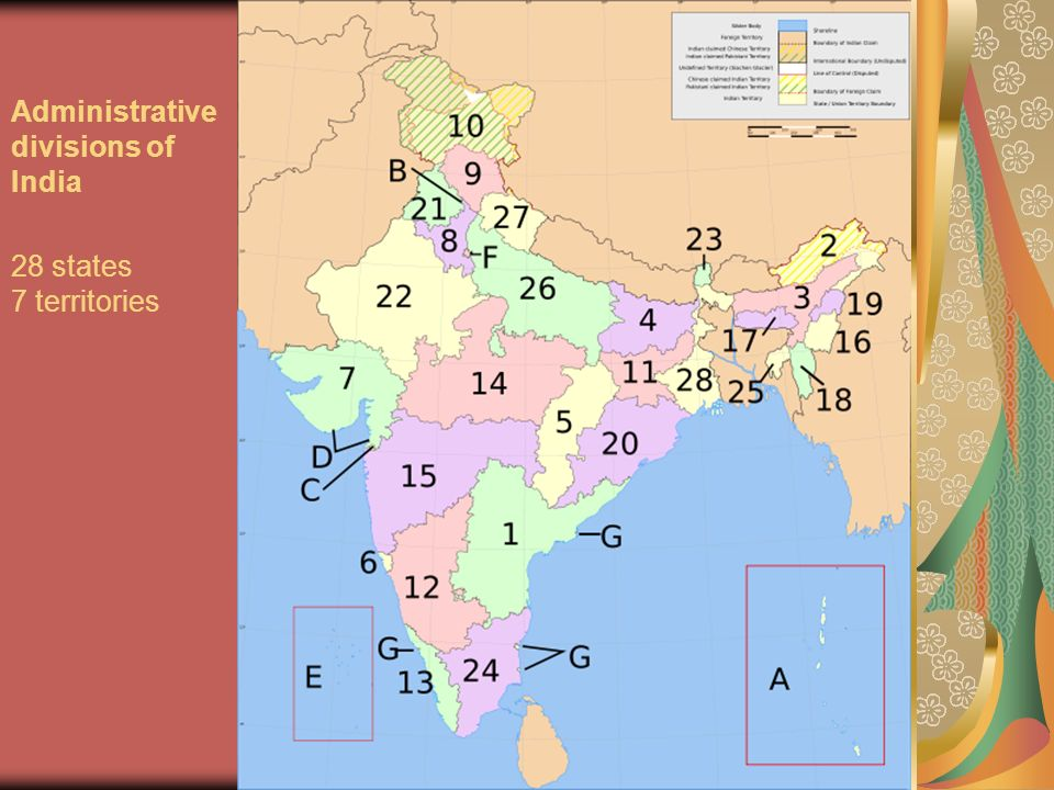 Administrative divisions of India 28 states 7 territories