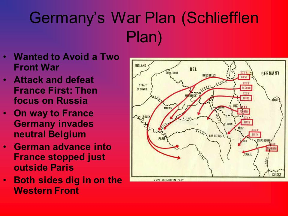 Germany's War Plan (Schliefflen Plan)