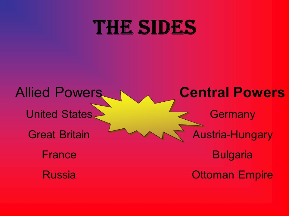 The Sides Allied Powers Central Powers United States Great Britain