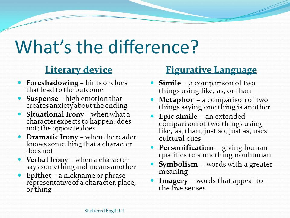 What's the difference Literary device Figurative Language