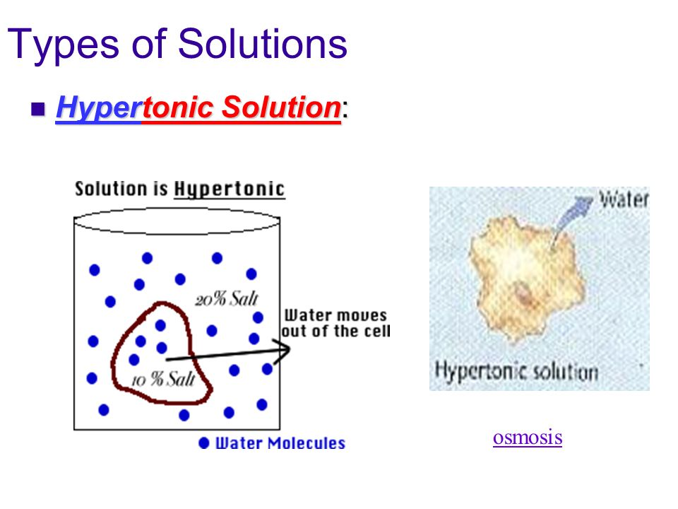 Types of Solutions Hypertonic Solution: osmosis