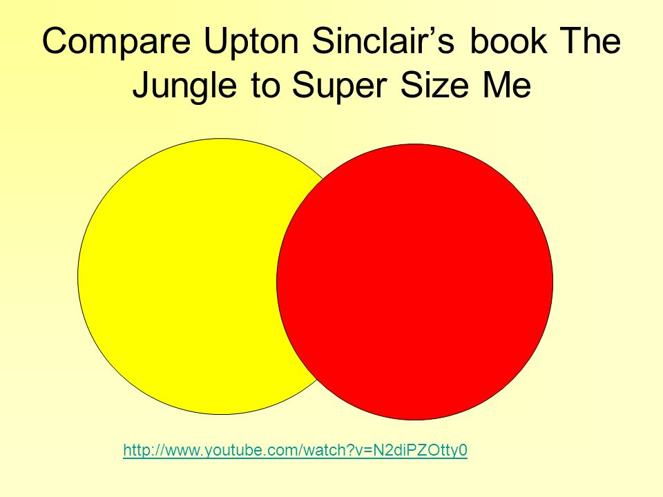 Compare Upton Sinclair's book The Jungle to Super Size Me