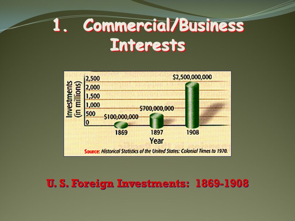 1. Commercial/Business Interests U. S. Foreign Investments: