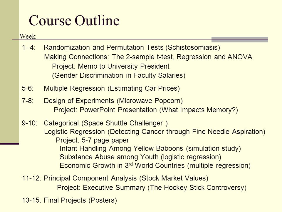 FIN364 all weeks discussion, homework, midterm and assignments