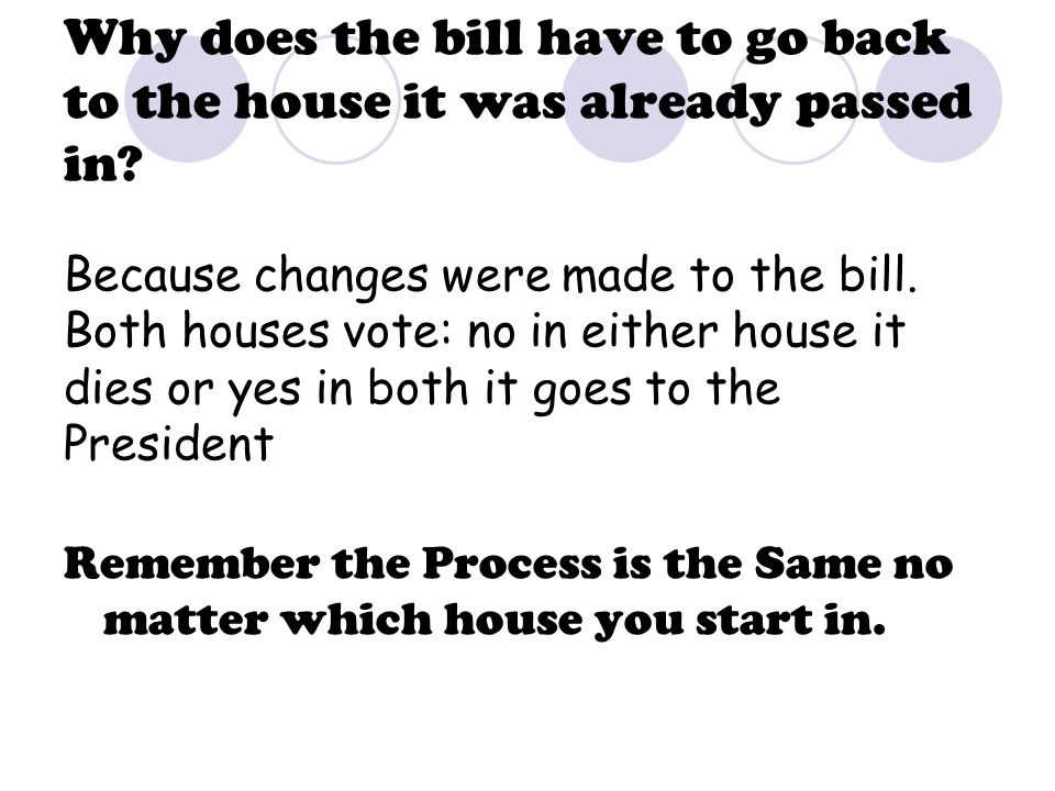 Why does the bill have to go back to the house it was already passed in Because changes were made to the bill. Both houses vote: no in either house it dies or yes in both it goes to the President