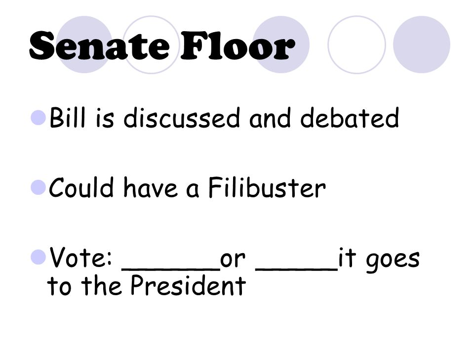 Senate Floor Bill is discussed and debated Could have a Filibuster