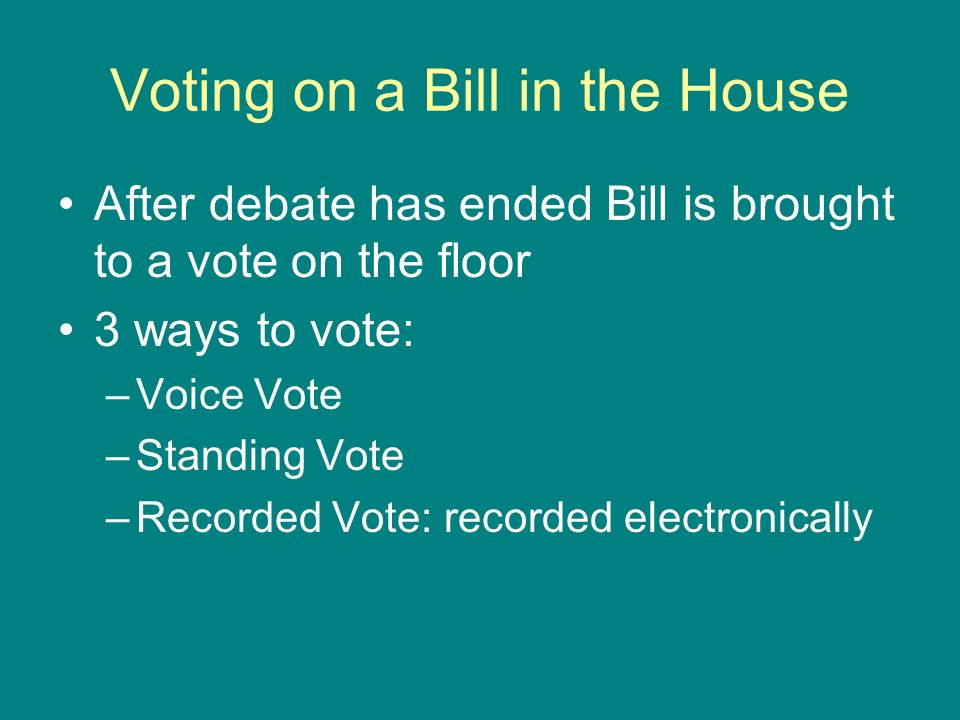 Voting on a Bill in the House