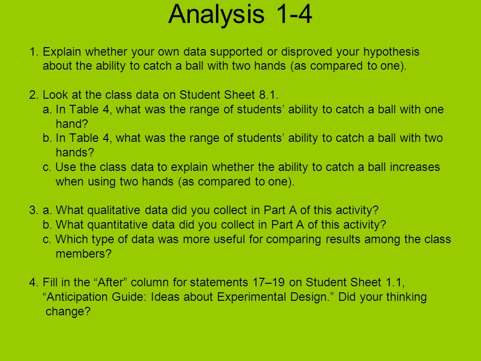 Analysis 1-4 1. Explain whether your own data supported or disproved your hypothesis.