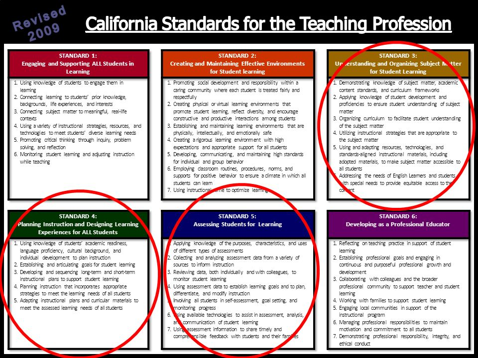 standards of learning essay The bc performance standards have been developed for voluntary use in bc schools they describe the professional judgments of a significant number of bc educators about standards and expectations for the following key areas of learning.