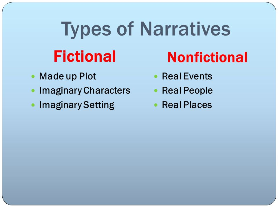 Types of Narratives Fictional Nonfictional Made up Plot