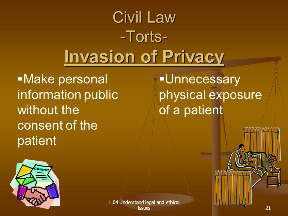 Civil Law -Torts- Invasion of Privacy