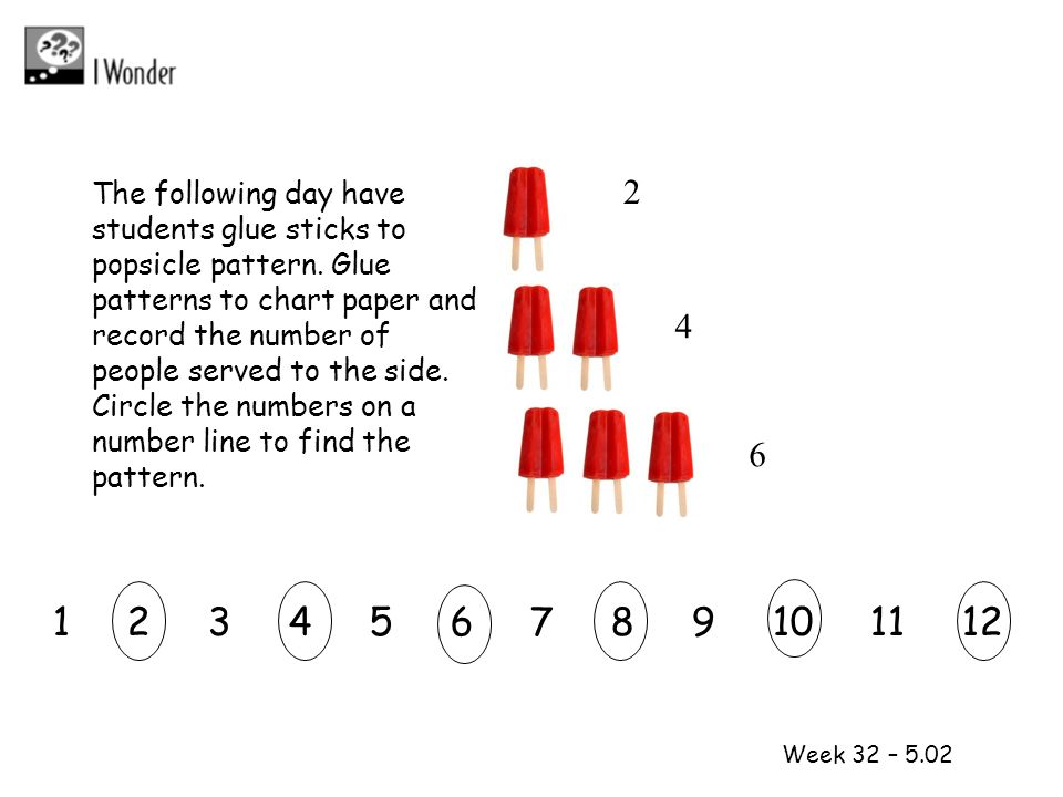 2 The following day have. students glue sticks to. popsicle pattern. Glue. patterns to chart paper and.