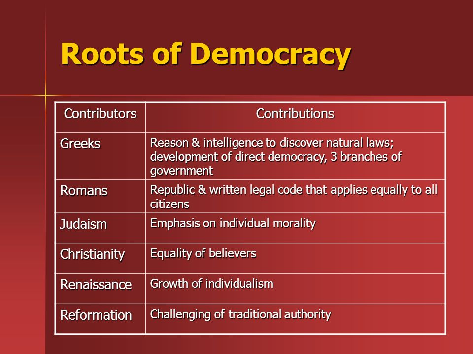 contributions to american democracy Political parties play a vital role in american politics, as they represent the   these democratic ideas influence the decisions and actions of american  politicians.