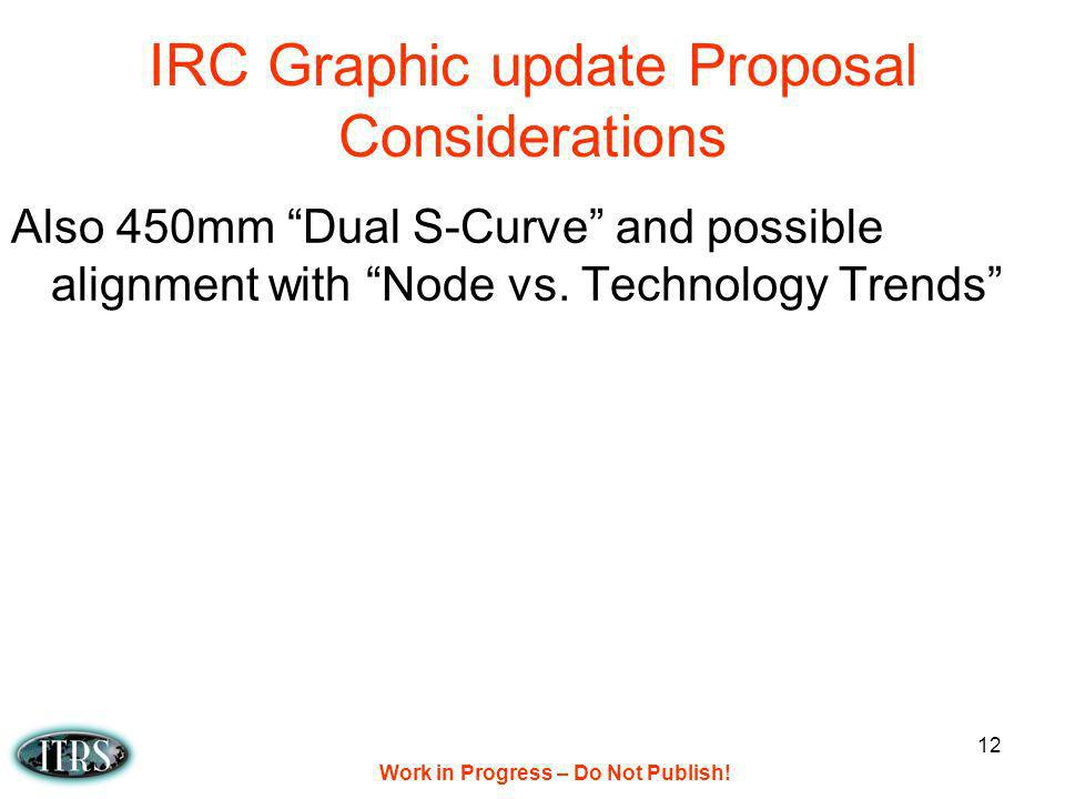 IRC Graphic update Proposal Considerations