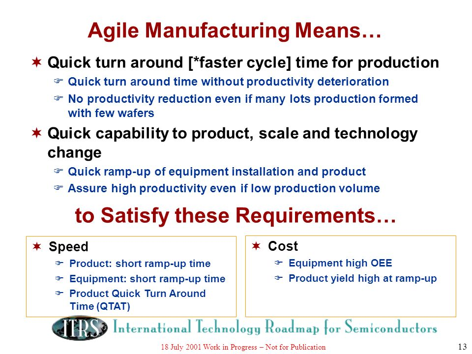 Agile Manufacturing Means…