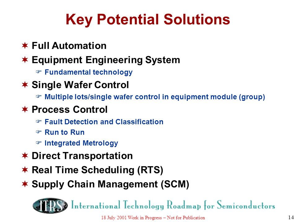 Key Potential Solutions
