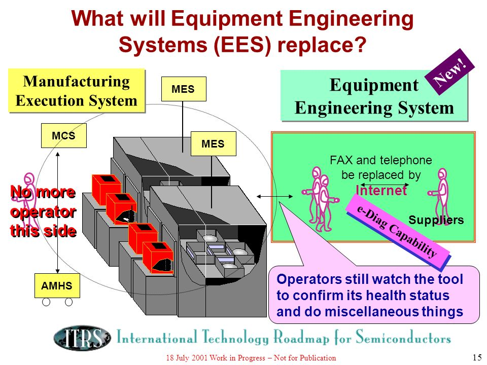 What will Equipment Engineering Systems (EES) replace