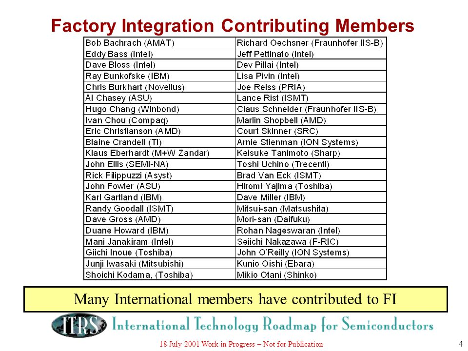 Factory Integration Contributing Members