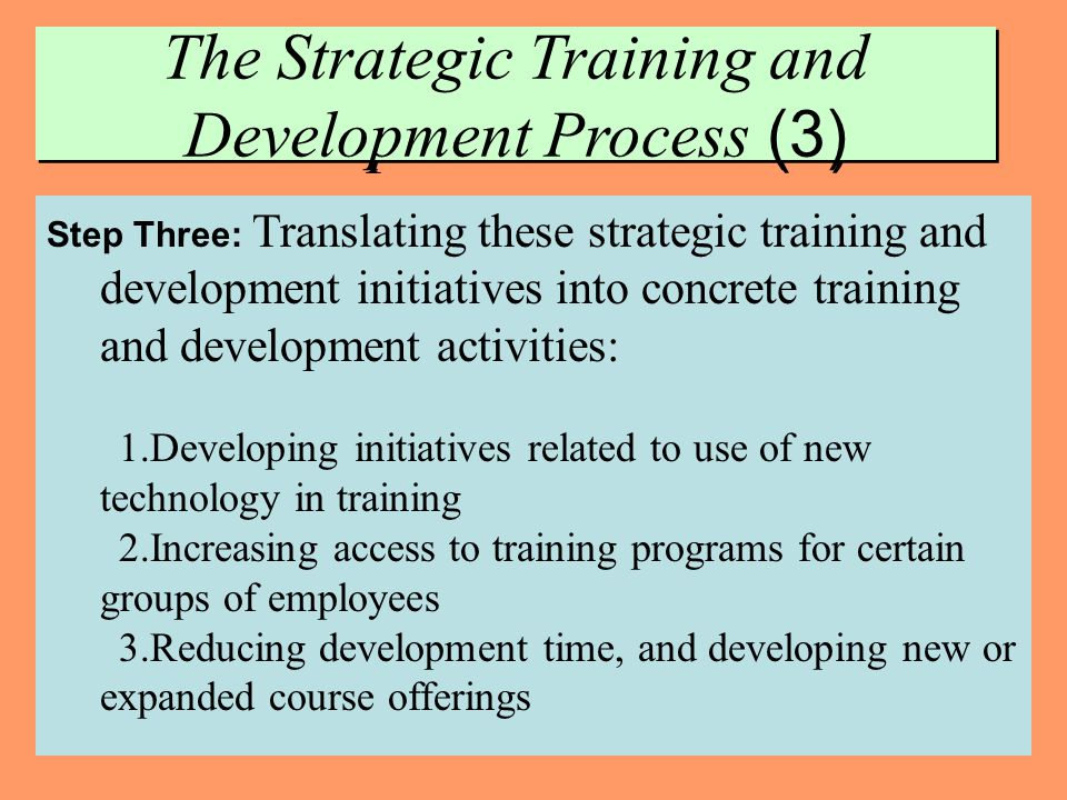 What is Employee Training & Development?