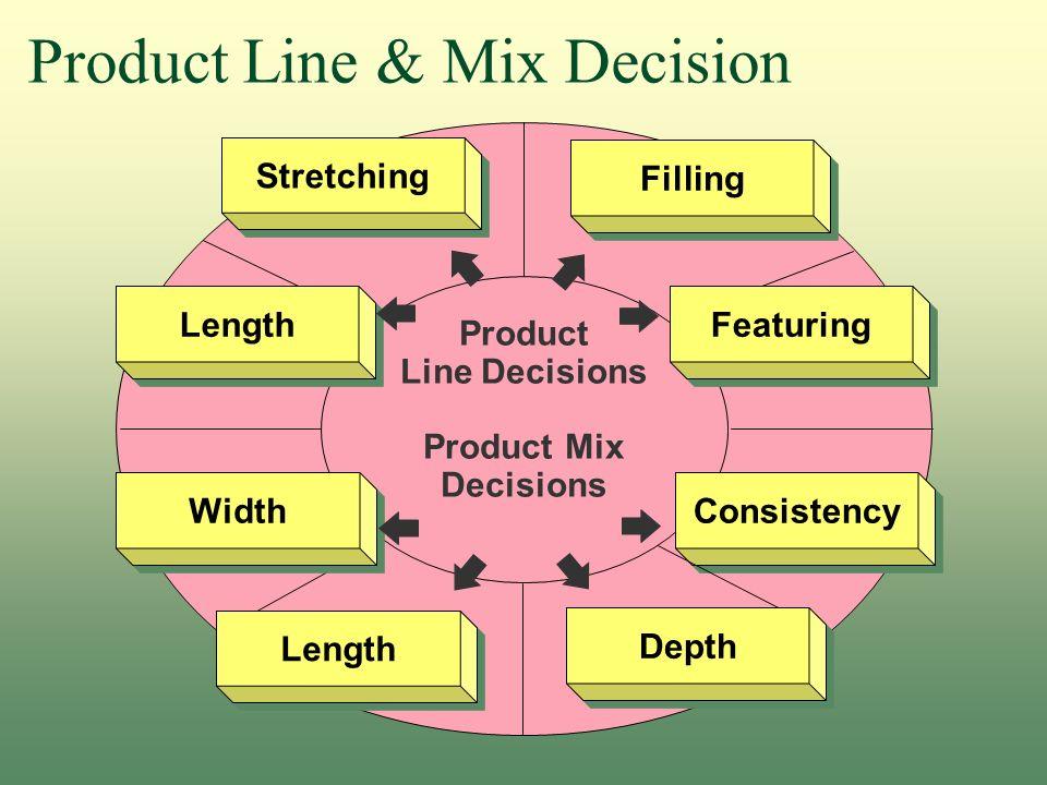 product line u0026 mix decision