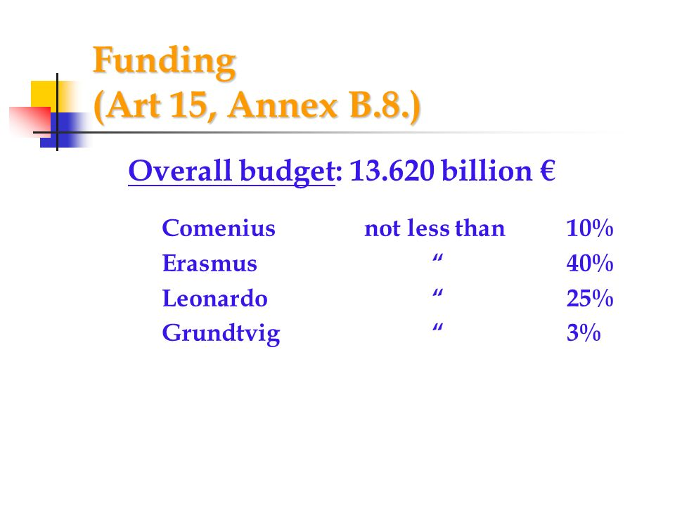 Funding (Art 15, Annex B.8.) Overall budget: billion €