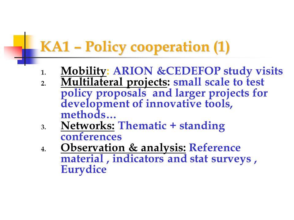 KA1 – Policy cooperation (1)
