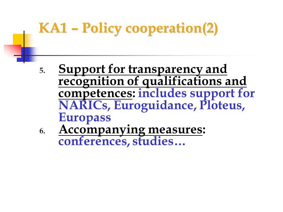 KA1 – Policy cooperation(2)