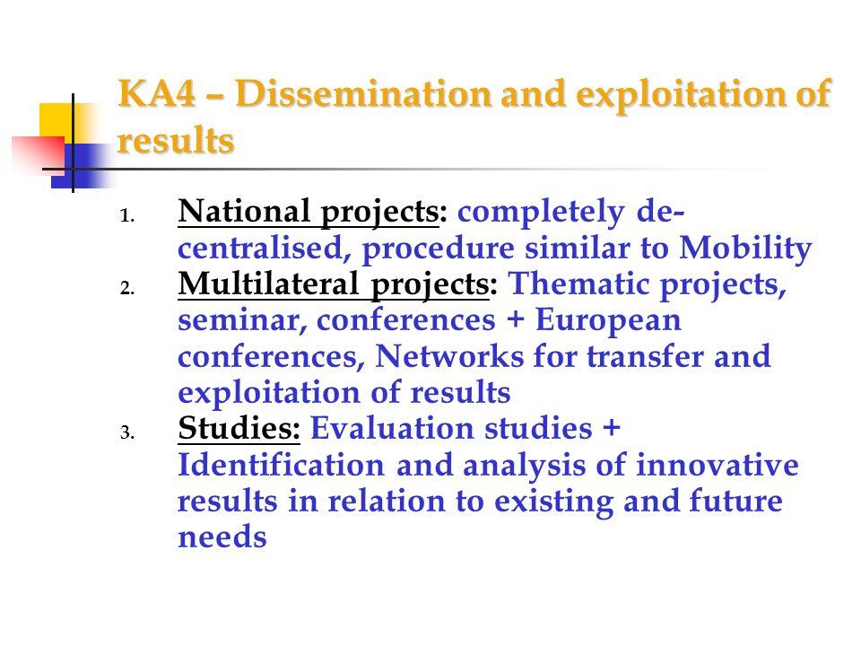 KA4 – Dissemination and exploitation of results