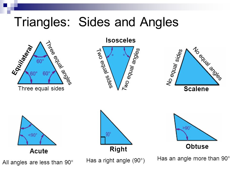 how to find an angle with three sides
