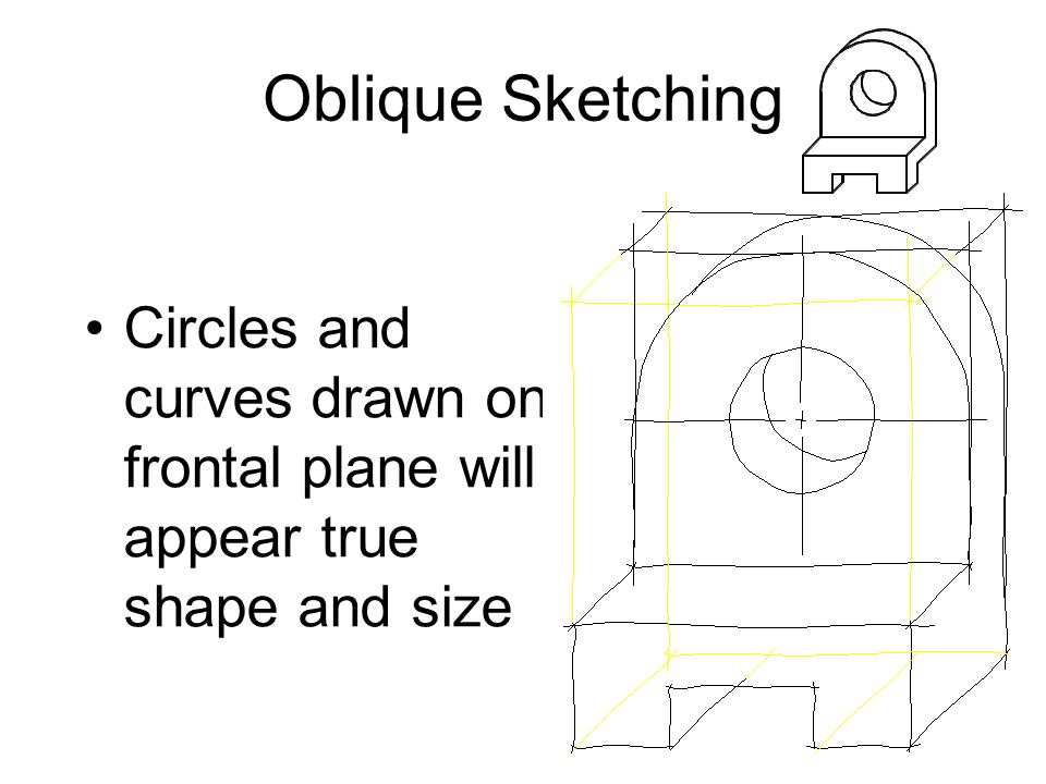 how to draw oblique circles