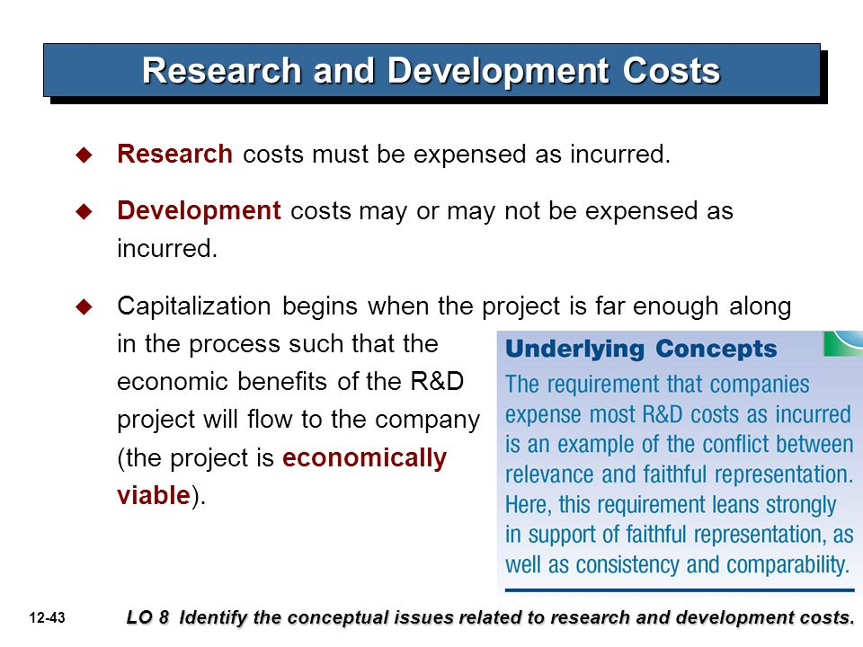 research and development costs Start studying research and development costs learn vocabulary, terms, and more with flashcards, games, and other study tools.