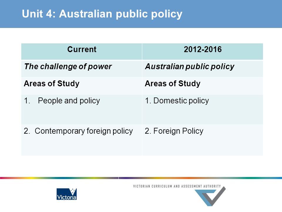 Unit 4: Australian public policy