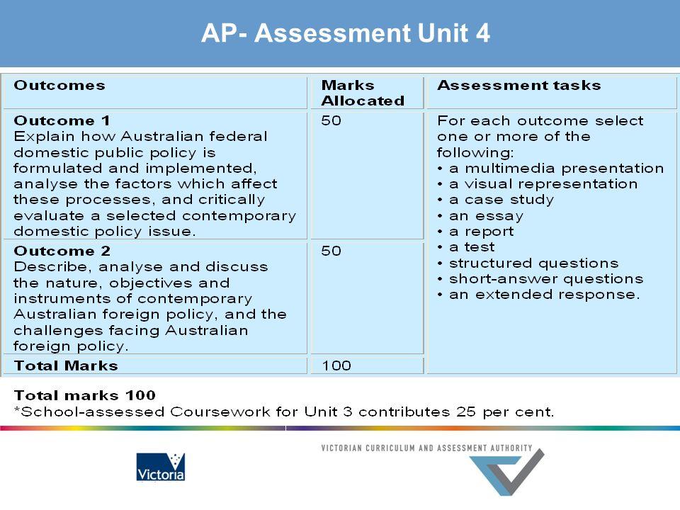 AP- Assessment Unit 4