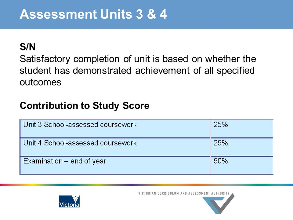 Assessment Units 3 & 4 S/N. Satisfactory completion of unit is based on whether the student has demonstrated achievement of all specified outcomes.