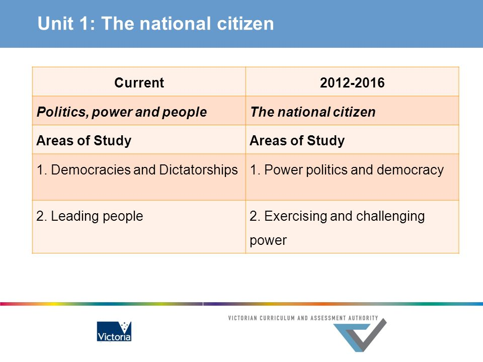 Unit 1: The national citizen