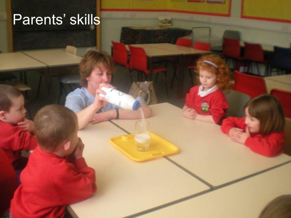Parents' skills