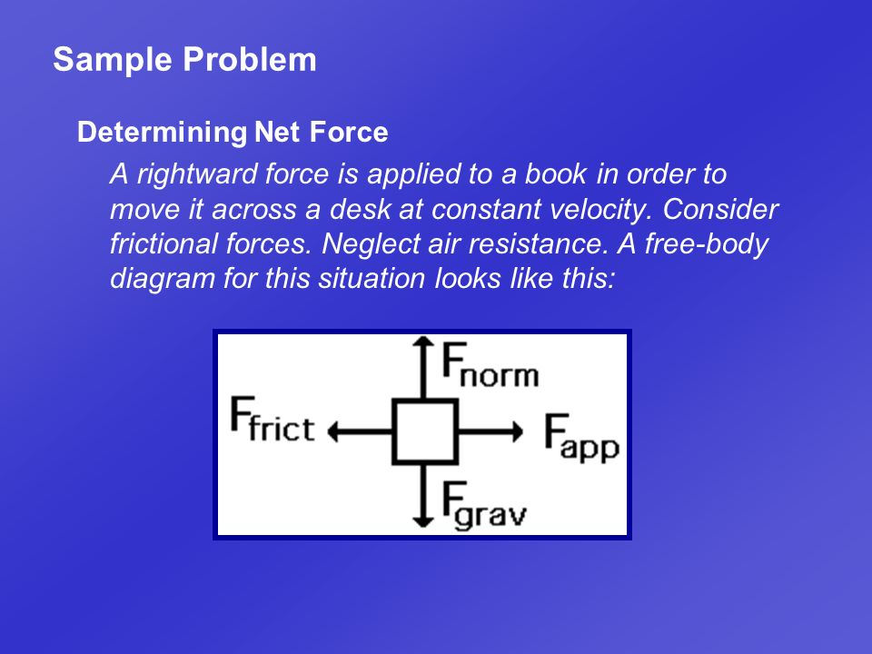Sample Problem Determining Net Force