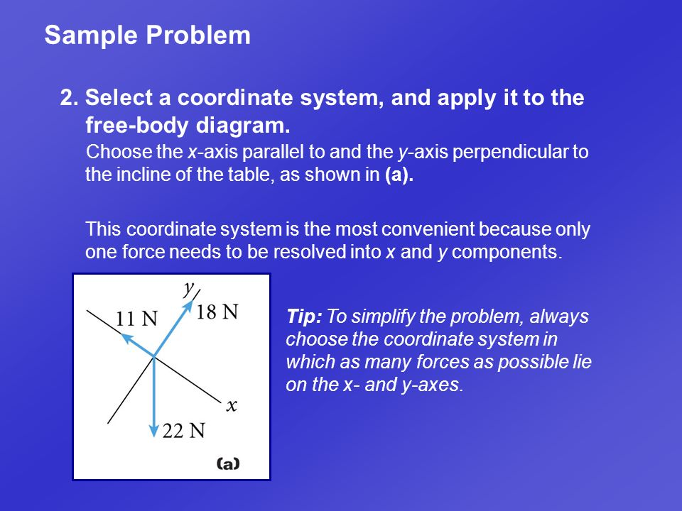 Sample Problem 2. Select a coordinate system, and apply it to the free-body diagram.