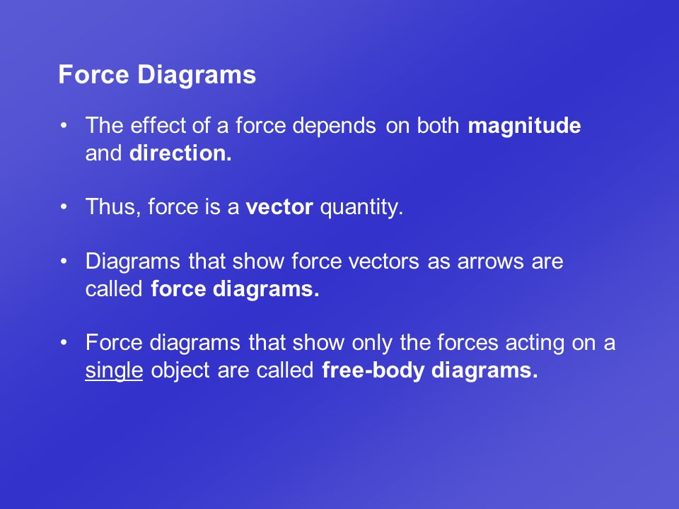 Force Diagrams The effect of a force depends on both magnitude and direction. Thus, force is a vector quantity.