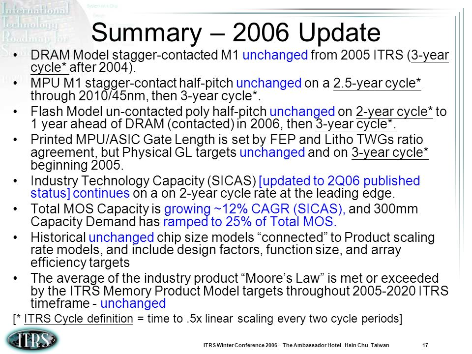 Summary – 2006 Update DRAM Model stagger-contacted M1 unchanged from 2005 ITRS (3-year cycle* after 2004).