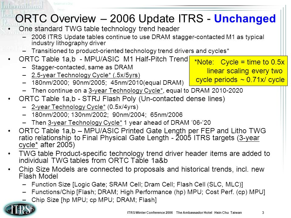 ORTC Overview – 2006 Update ITRS - Unchanged