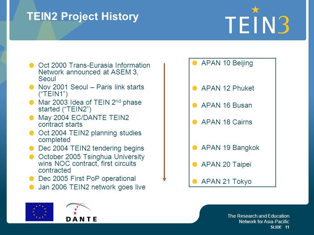 TEIN2 Project History APAN 10 Beijing APAN 12 Phuket APAN 16 Busan